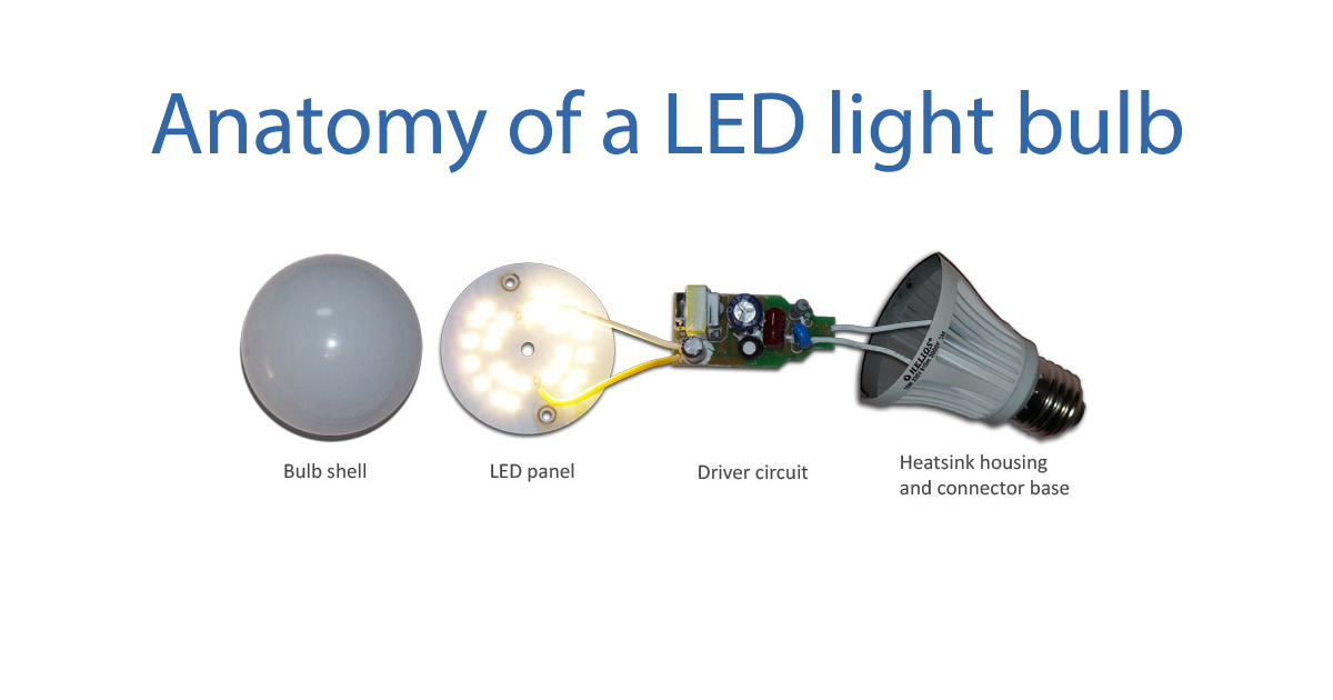 Why do leds have a higher initial cost than traditional light bulbs pacific lamp supply company Led light bulb cost